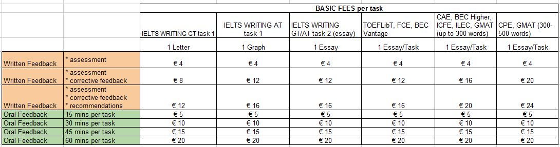 ielts toeflibt gmat cambridge exam essay correction service  ielts toeflibt gmat cambridge exam essay correction service